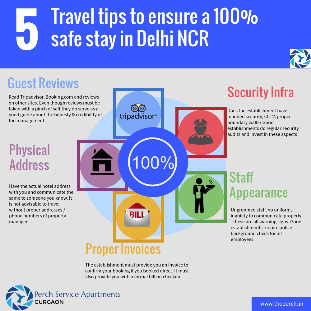 5 safety tips for guest house visitors to Gurgaon